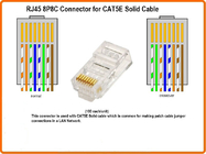 Solid Wire CAT 5e RJ45 Connector 8P8C Unshielded For Network Communication